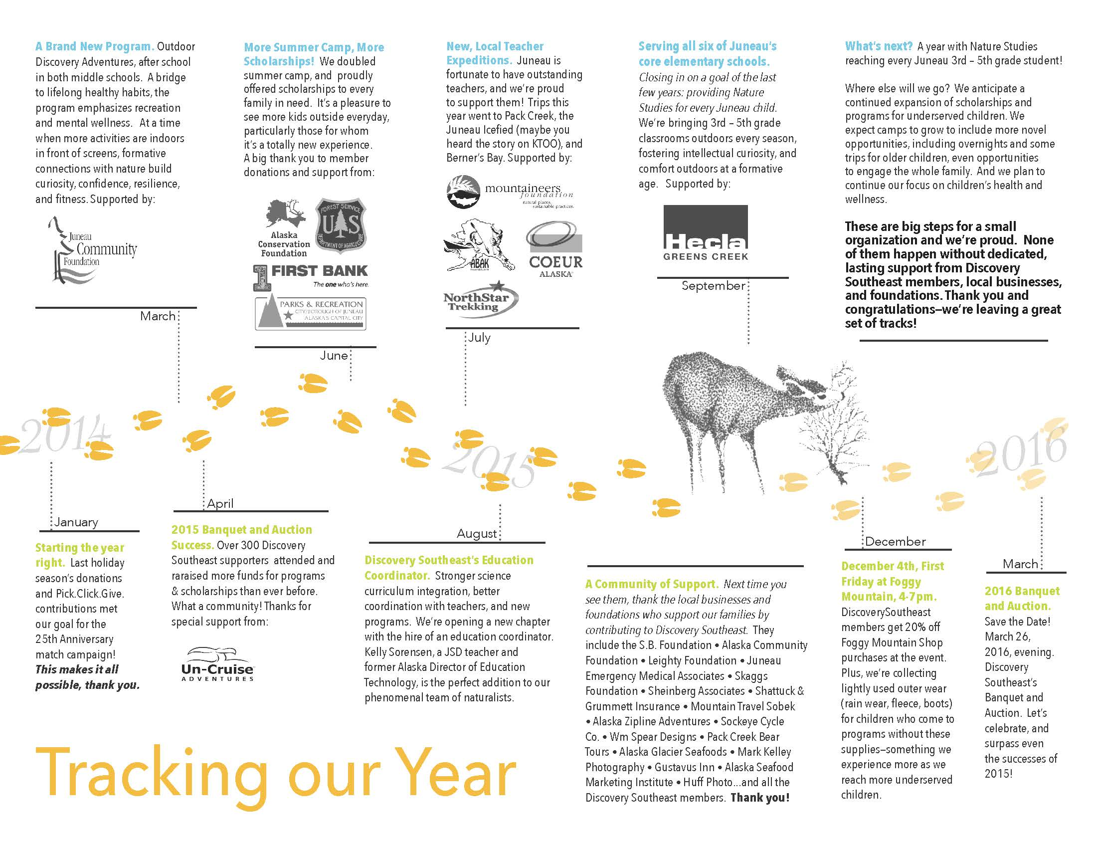 2015 Annual Report timeline